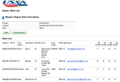 Online Athlete Registration Organizer Instructions | My USSA